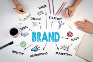 How to build a Cohesive Brand Image